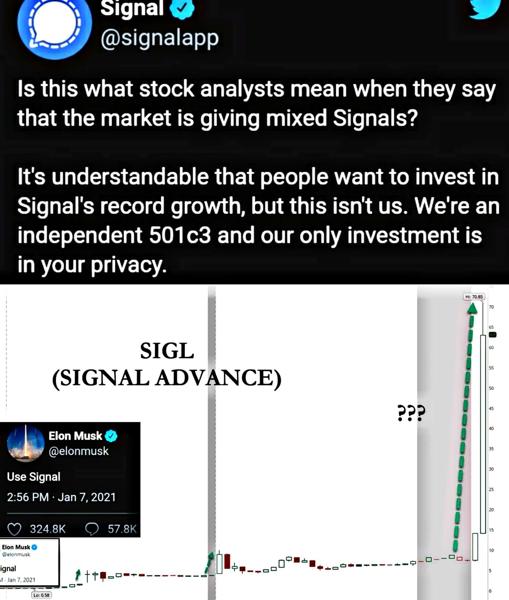 Είναι φούσκα οι αγορές;