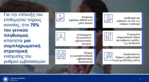 Αναλυτικά οι ανακοινώσεις της κυβέρνησης για τα προνόμια και τις διευκολύνσεις για τους εμβολιασμένους πολίτες στο εξής