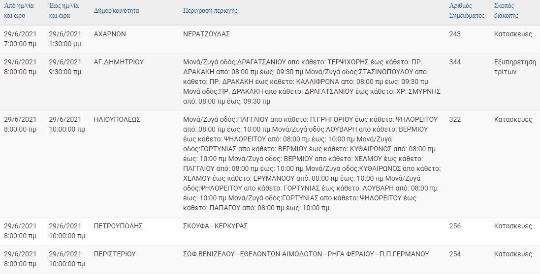 ΔΕΔΔΗΕ: Σε ποιες περιοχές στην Αθήνα θα έχει διακοπή ρεύματος σήμερα