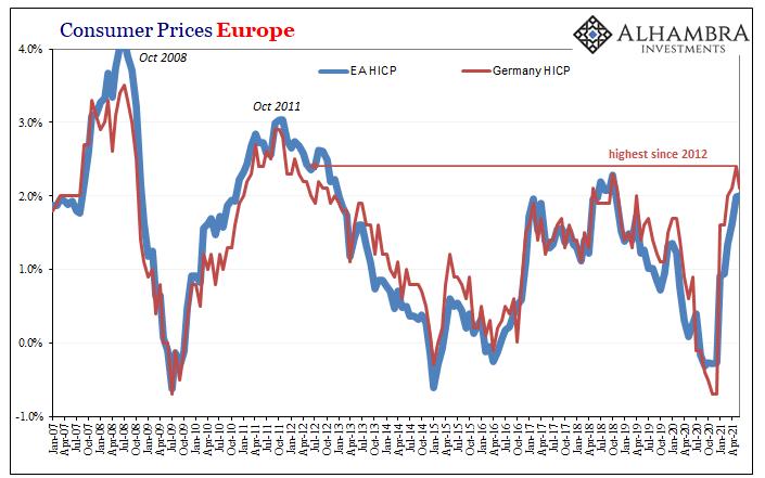 Χάος με τον πληθωρισμό – Διχασμένοι οι ειδικοί