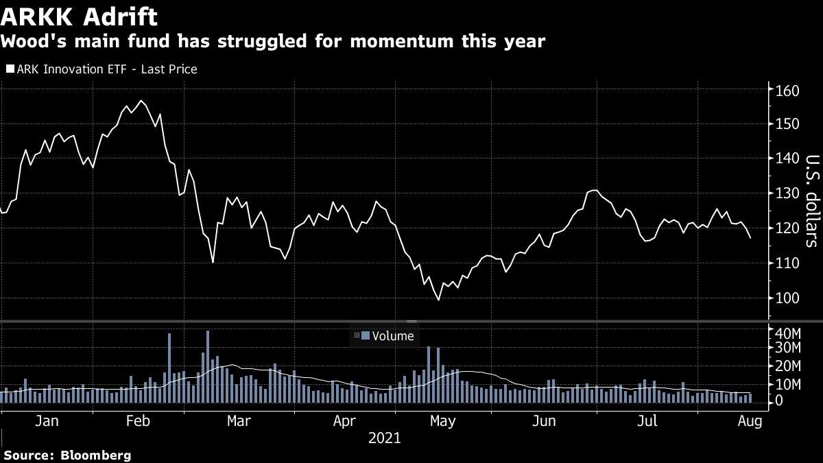 Τιτανομαχία στη Wall Street με Tesla στο επίκεντρο