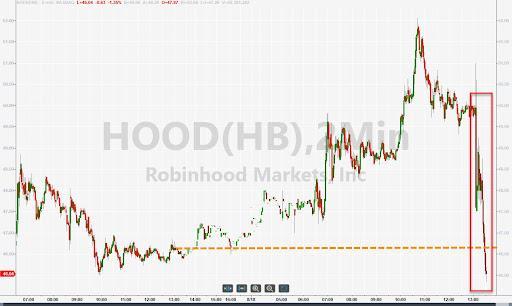 Καταρρέει η (καλοστημένη) απάτη της Robinhood